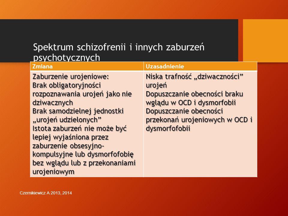 Zaburzenia psychotyczne i afektywne (nastroju) Carpenter W. 2013