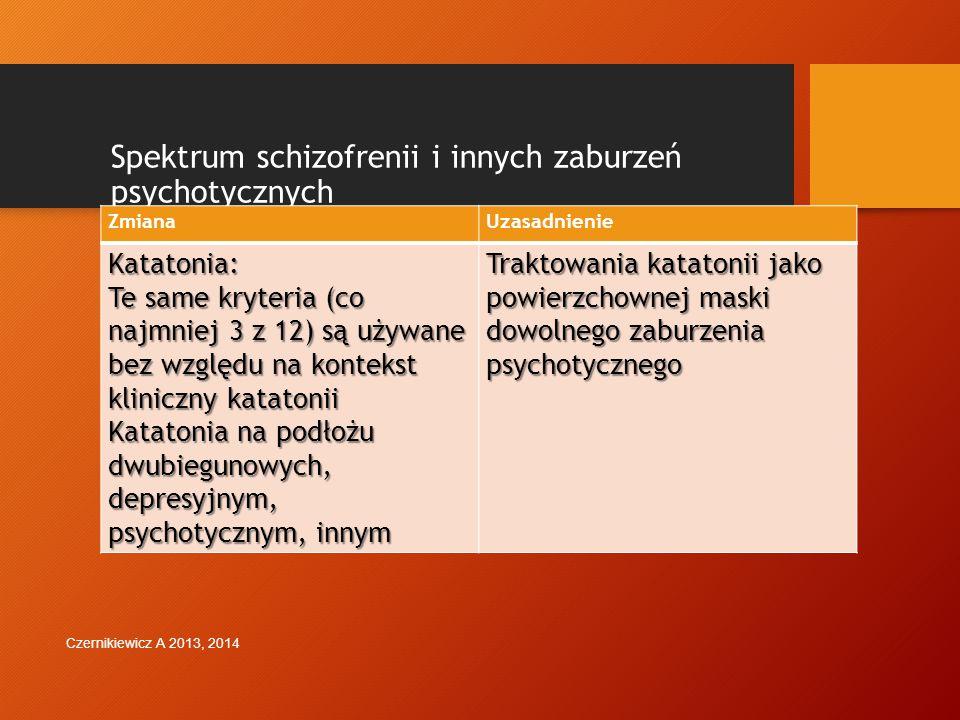 """Spektrum schizofrenii i innych zaburzeń psychotycznych ZmianaUzasadnienie Zaburzenie urojeniowe: Brak obligatoryjności rozpoznawania urojeń jako nie dziwacznych Brak samodzielnej jednostki """"urojeń udzielonych Istota zaburzeń nie może być lepiej wyjaśniona przez zaburzenie obsesyjno- kompulsyjne lub dysmorfofobię bez wglądu lub z przekonaniami urojeniowym Niska trafność """"dziwaczności urojeń Dopuszczanie obecności braku wglądu w OCD i dysmorfobii Dopuszczanie obecności przekonań urojeniowych w OCD i dysmorfofobii Czernikiewicz A 2013, 2014"""