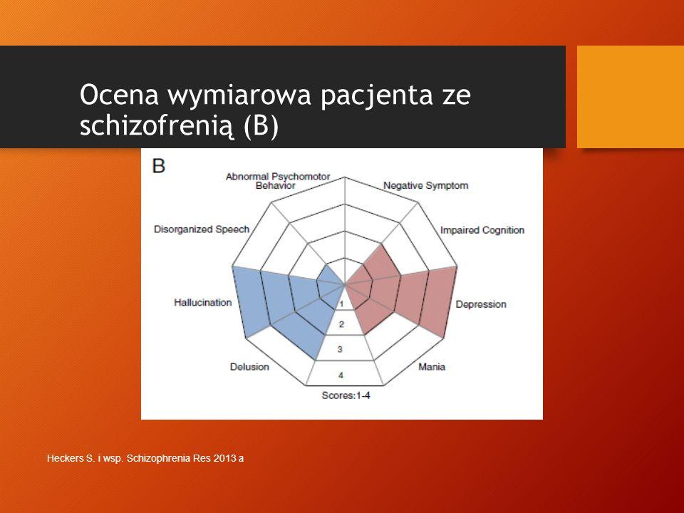 Ocena wymiarowa pacjent ze schizofrenią (A) Heckers S. i wsp. Schizophrenia Res 2013 a