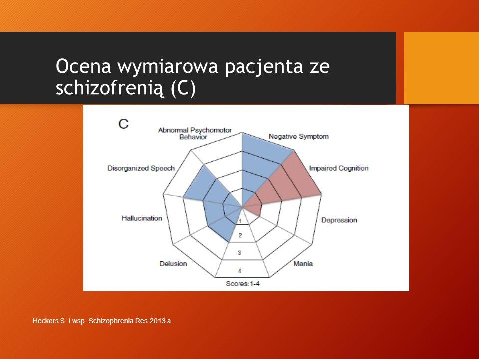 Ocena wymiarowa pacjenta ze schizofrenią (B) Heckers S. i wsp. Schizophrenia Res 2013 a