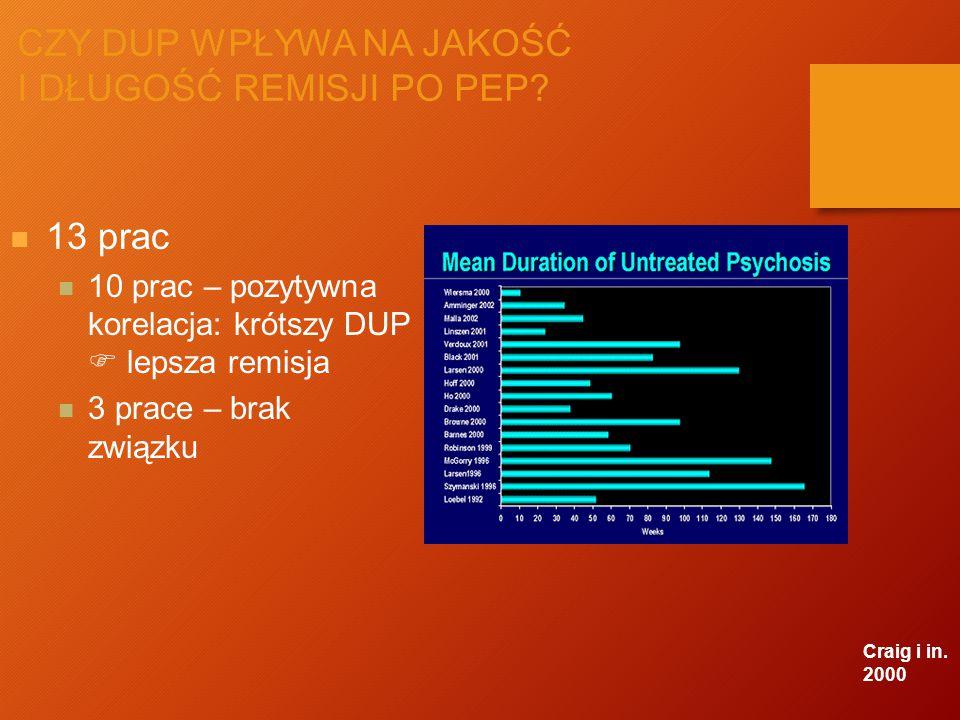 """Najsilniejsze predyktory przejścia w psychozę 1.Ryzyko """"genetyczne zachorowania na schizofrenię i aktualne pogorszenie codziennego funkcjonowania 2.Niezwykłe treści myślenia 3.Podejrzliwość / nastawienia paranoiczne 4.Gorsze funkcjonowanie społeczne 5.Nadużywania SPA  Nieistotne predyktory: anhedonia ; zaburzenia koncentracji  PPP dla › Pojedyncze predyktory – 43% (1,3)-52% (1) › Współistnienie 2 predyktorów - 41% (1+5, 3+5) – 69% (1+2) › Współistnienie 3 predyktorów – 46% (3+4+5) – 81% (1+2+3) › Współistnienie 4 predyktorów – 55% (2-5) – 81% (1-4) › Współistnienie 5 predyktorów – 78% Cannon i in."""