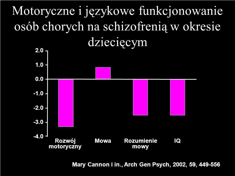 Czynniki biologiczne w etiologii schizofrenii Pre- i perinatalne urazy Pre- i perinatalne urazy anoksja --> strukturalne uszkodzenia mózgu anoksja --> strukturalne uszkodzenia mózgu Więcej objawów negatywnych Więcej objawów negatywnych Przewlekły przebieg Przewlekły przebieg Wśród schizofrenicznych probandów, pochodzących od rodziców ze schizofrenią – 2x większe obciążenie urazami pre- i perinatalnymi Wśród schizofrenicznych probandów, pochodzących od rodziców ze schizofrenią – 2x większe obciążenie urazami pre- i perinatalnymi 89