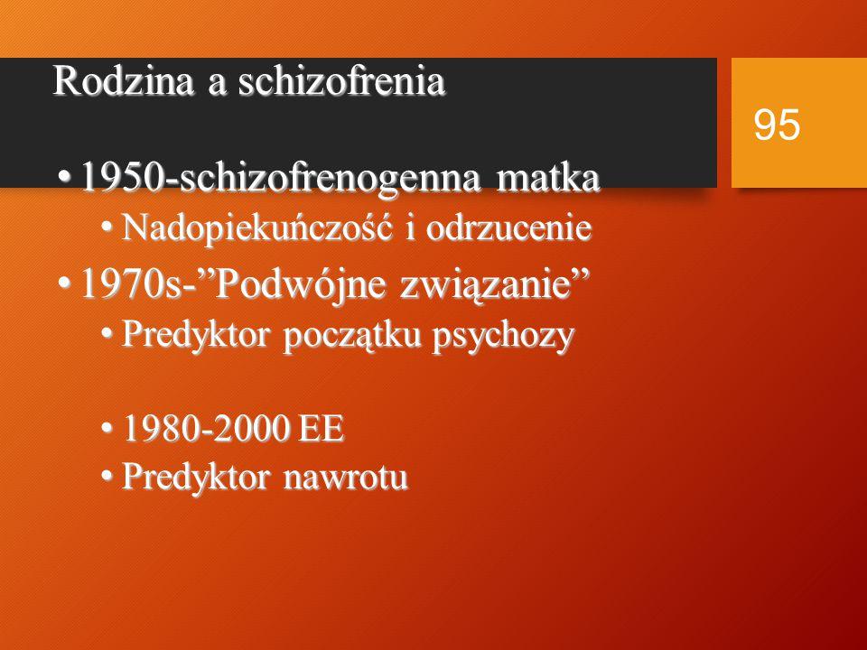 Mieszany model etiologii schizofrenii Biologiczna podatność na stres + stres Biologiczna podatność na stres + stres 94