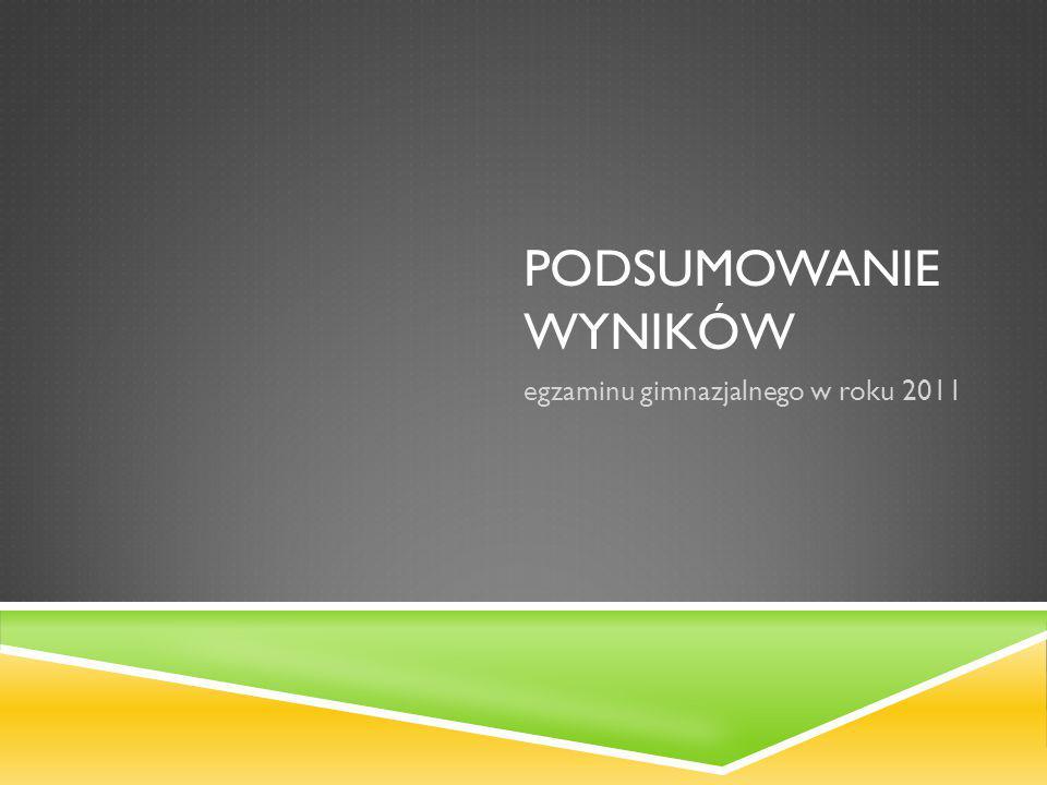  www.oke.lomza.pl www.oke.lomza.pl  www.cke.edu.pl www.cke.edu.pl  http://gimnazjum.ewd.edu.pl/index.php?str=wyniki&idszk=18606 http://gimnazjum.ewd.edu.pl/index.php?str=wyniki&idszk=18606