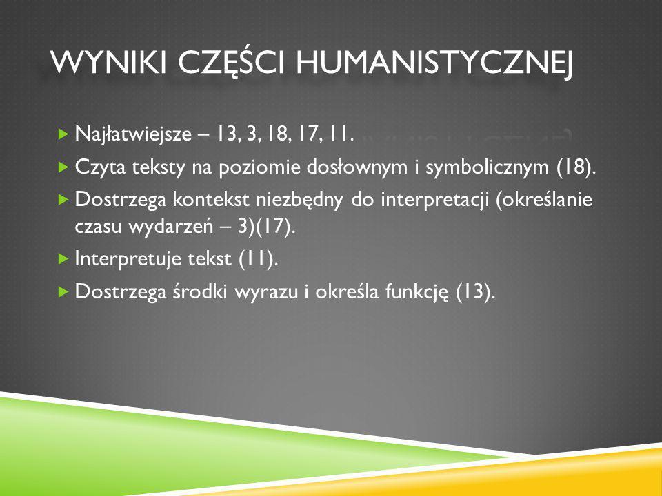  Najłatwiejsze – 13, 3, 18, 17, 11.  Czyta teksty na poziomie dosłownym i symbolicznym (18).