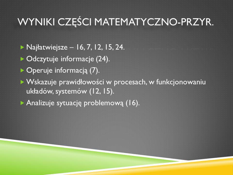  Najłatwiejsze – 16, 7, 12, 15, 24.  Odczytuje informacje (24).