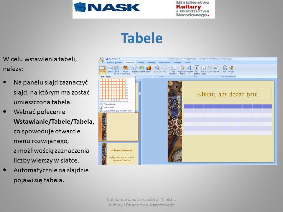 Tabele W celu wstawienia tabeli, należy:  Na panelu slajd zaznaczyć slajd, na którym ma zostać umieszczona tabela.