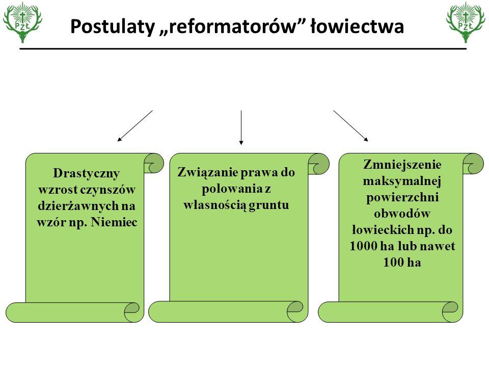 Związanie prawa do polowania z własnością gruntu Zmniejszenie maksymalnej powierzchni obwodów łowieckich np.