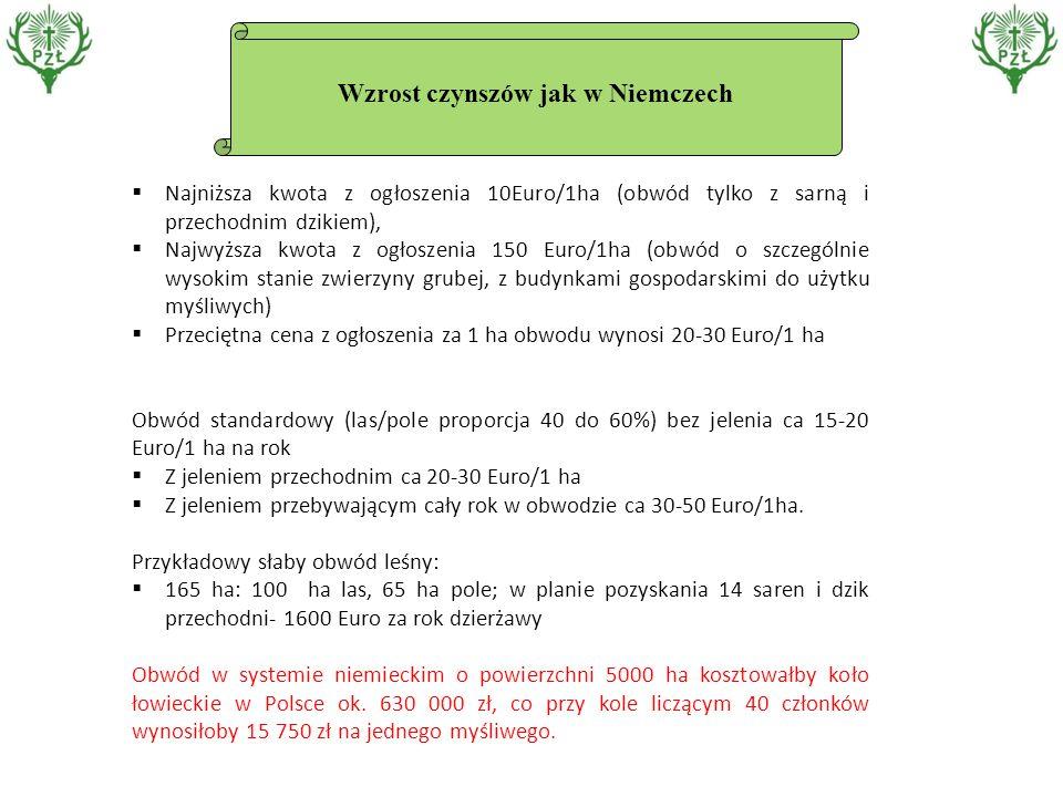 Wzrost czynszów jak w Niemczech  Najniższa kwota z ogłoszenia 10Euro/1ha (obwód tylko z sarną i przechodnim dzikiem),  Najwyższa kwota z ogłoszenia 150 Euro/1ha (obwód o szczególnie wysokim stanie zwierzyny grubej, z budynkami gospodarskimi do użytku myśliwych)  Przeciętna cena z ogłoszenia za 1 ha obwodu wynosi 20-30 Euro/1 ha Obwód standardowy (las/pole proporcja 40 do 60%) bez jelenia ca 15-20 Euro/1 ha na rok  Z jeleniem przechodnim ca 20-30 Euro/1 ha  Z jeleniem przebywającym cały rok w obwodzie ca 30-50 Euro/1ha.