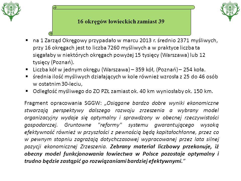 16 okręgów łowieckich zamiast 39  na 1 Zarząd Okręgowy przypadało w marcu 2013 r.