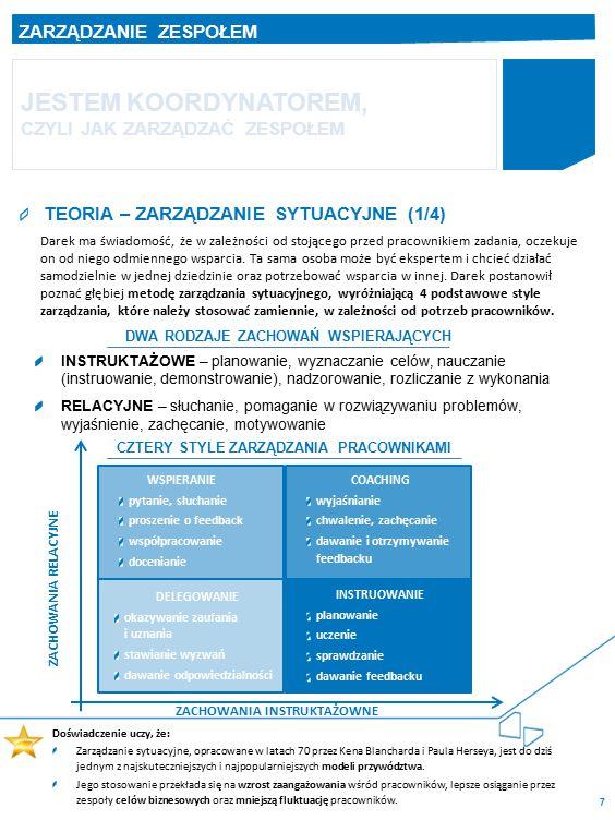 8 TEORIA – ZARZĄDZANIE SYTUACYJNE (2/4) ZARZĄDZANIE ZESPOŁEM JESTEM KOORDYNATOREM, CZYLI JAK ZARZĄDZAĆ ZESPOŁEM Skuteczne wspieranie polega na umiejętnym dobieraniu oraz łączeniu ze sobą czterech stylów zarządzania.