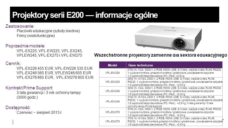 Projektory serii E200 — informacje ogólne Zastosowanie: Placówki edukacyjne (szkoły średnie) Firmy (wielofunkcyjne) Poprzednie modele: VPL-EX225, VPL-EW225, VPL-EX245, VPLEW245, VPL-EX275 i VPL-EW275 Cennik: VPL-EX226 455 EUR, VPL-EW226 535 EUR VPL-EX246 565 EUR, VPLEW246 655 EUR VPL-EX276 685 EUR, VPL-EW276 805 EUR Kontrakt Prime Support: 3 lata gwarancji / 3 rok ochrony lampy (3000 godz.) Dostępność: Czerwiec ~ sierpień 2013 r.