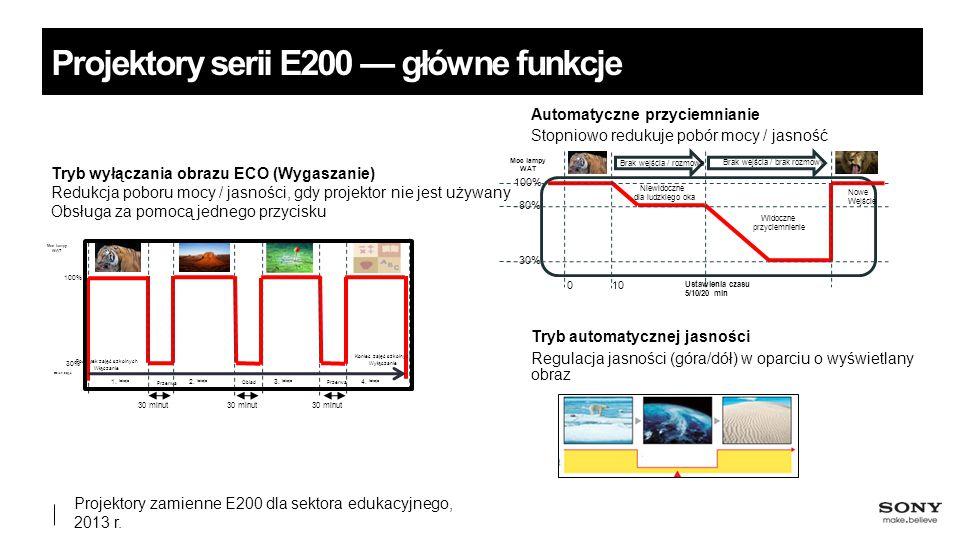 Projektory zamienne E200 dla sektora edukacyjnego, 2013 r.