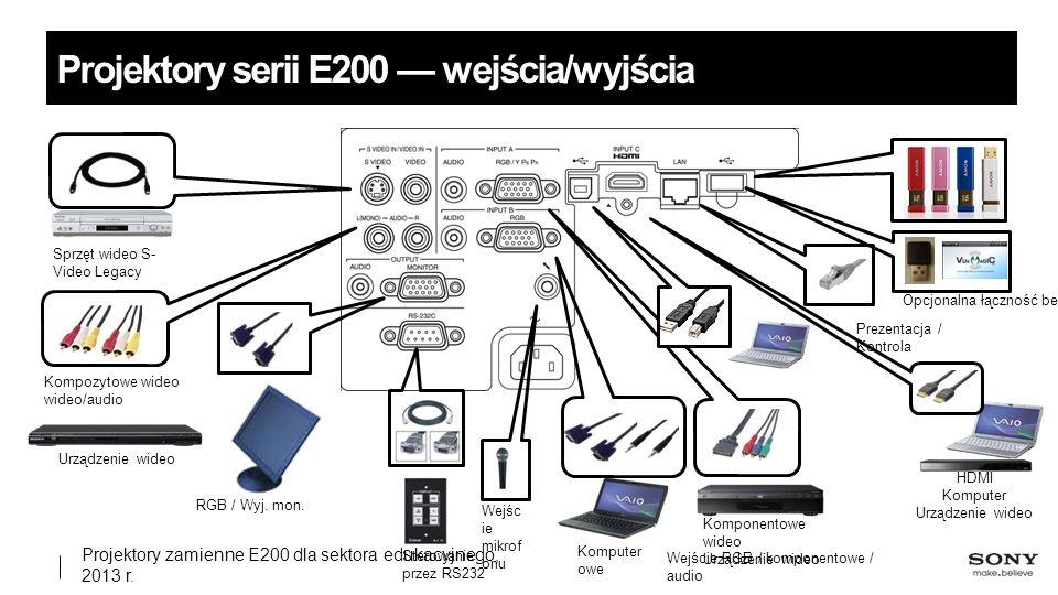 Prezentacja produktów serii E200, 2013 r.
