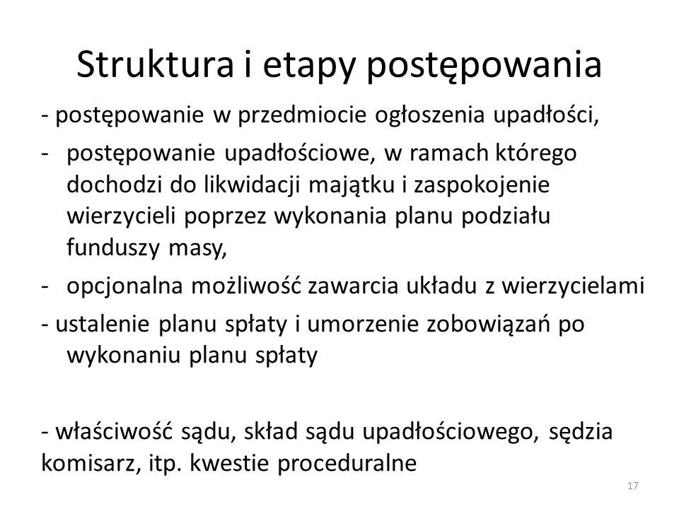 Struktura i etapy postępowania - postępowanie w przedmiocie ogłoszenia upadłości, -postępowanie upadłościowe, w ramach którego dochodzi do likwidacji