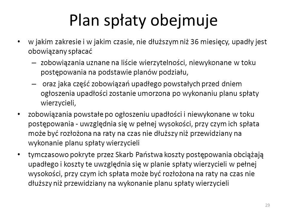 Plan spłaty obejmuje w jakim zakresie i w jakim czasie, nie dłuższym niż 36 miesięcy, upadły jest obowiązany spłacać – zobowiązania uznane na liście w