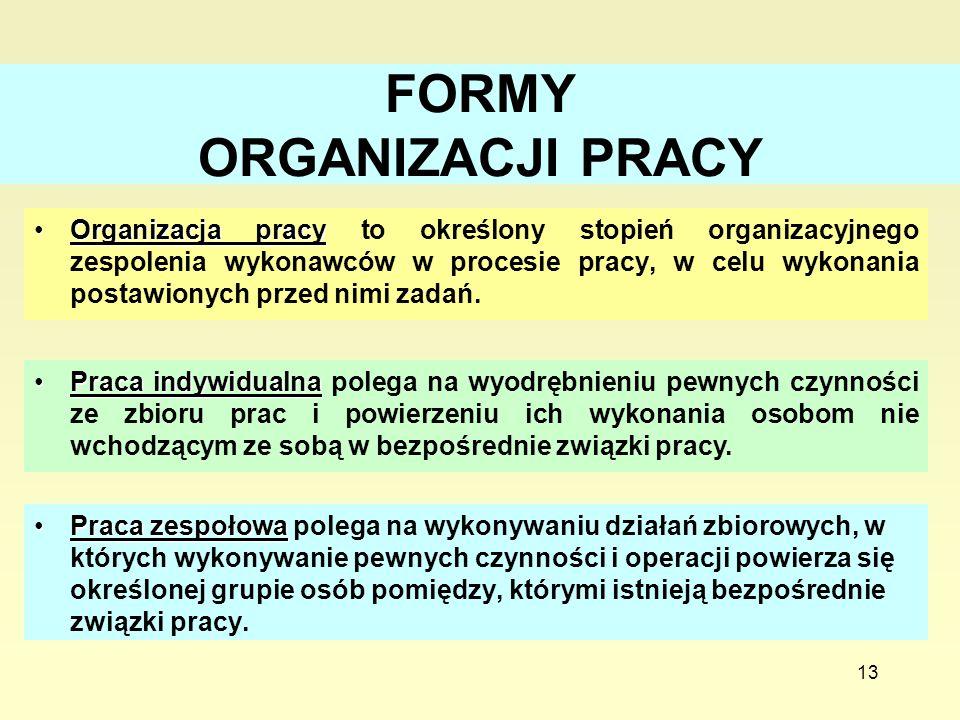 13 FORMY ORGANIZACJI PRACY Organizacja pracyOrganizacja pracy to określony stopień organizacyjnego zespolenia wykonawców w procesie pracy, w celu wykonania postawionych przed nimi zadań.