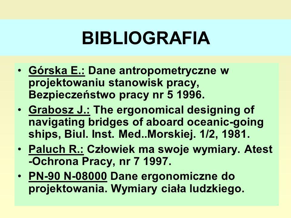 24 BIBLIOGRAFIA Górska E.: Dane antropometryczne w projektowaniu stanowisk pracy, Bezpieczeństwo pracy nr 5 1996.