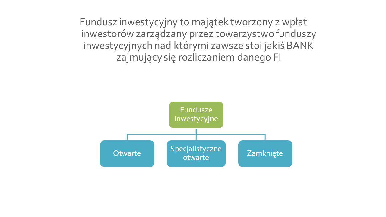 Fundusz inwestycyjny to majątek tworzony z wpłat inwestorów zarządzany przez towarzystwo funduszy inwestycyjnych nad którymi zawsze stoi jakiś BANK za