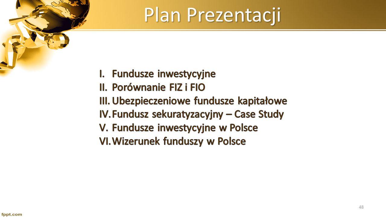 Plan Prezentacji 48