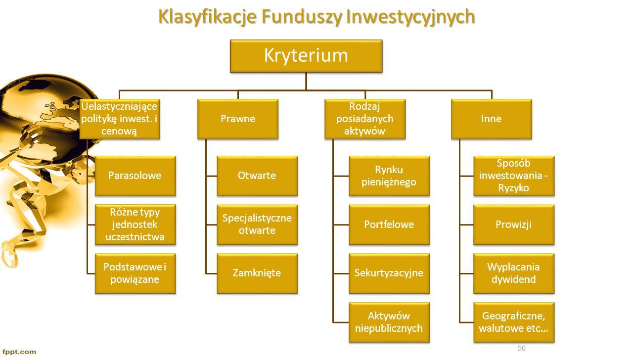 Klasyfikacje Funduszy Inwestycyjnych Kryterium Uelastyczniające politykę inwest. i cenową Parasolowe Różne typy jednostek uczestnictwa Podstawowe i po