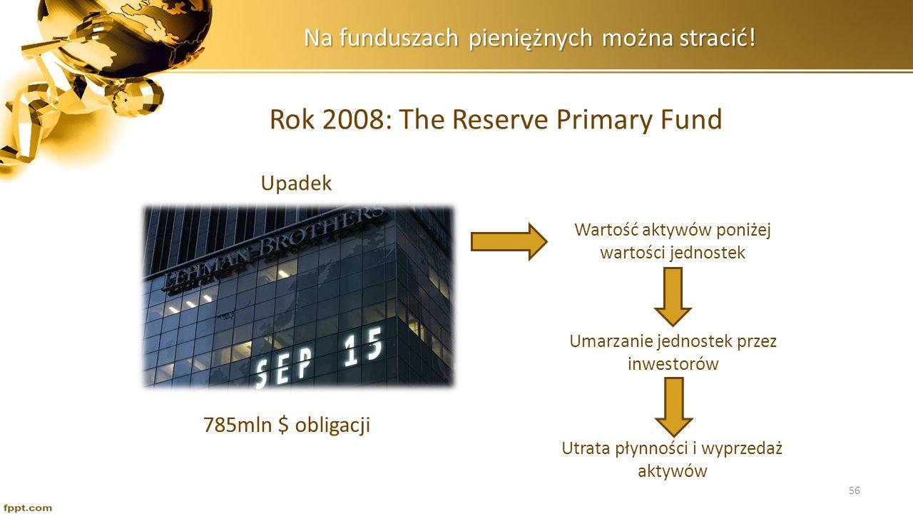 Na funduszach pieniężnych można stracić! Rok 2008: The Reserve Primary Fund 785mln $ obligacji Upadek Wartość aktywów poniżej wartości jednostek Umarz