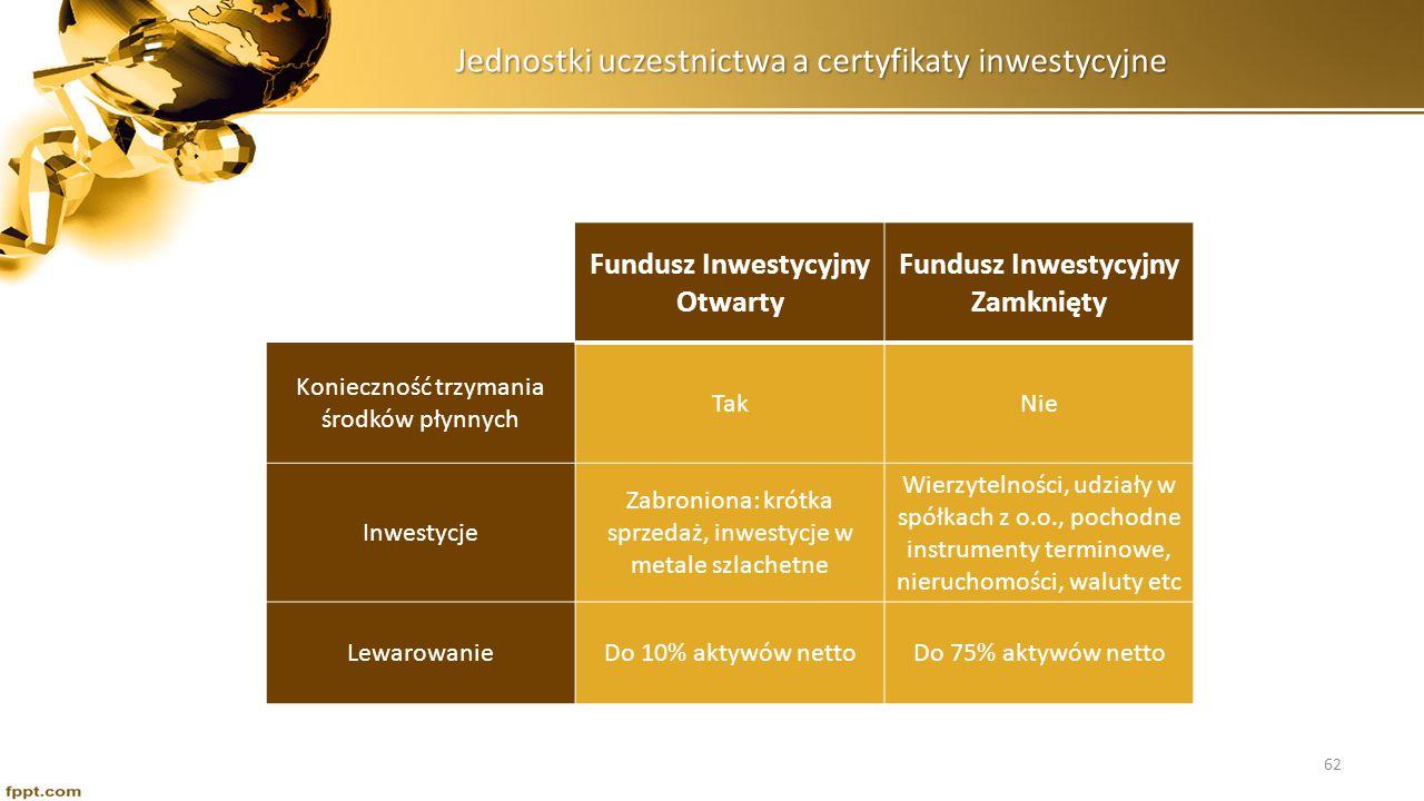Jednostki uczestnictwa a certyfikaty inwestycyjne Fundusz Inwestycyjny Otwarty Fundusz Inwestycyjny Zamknięty Konieczność trzymania środków płynnych T