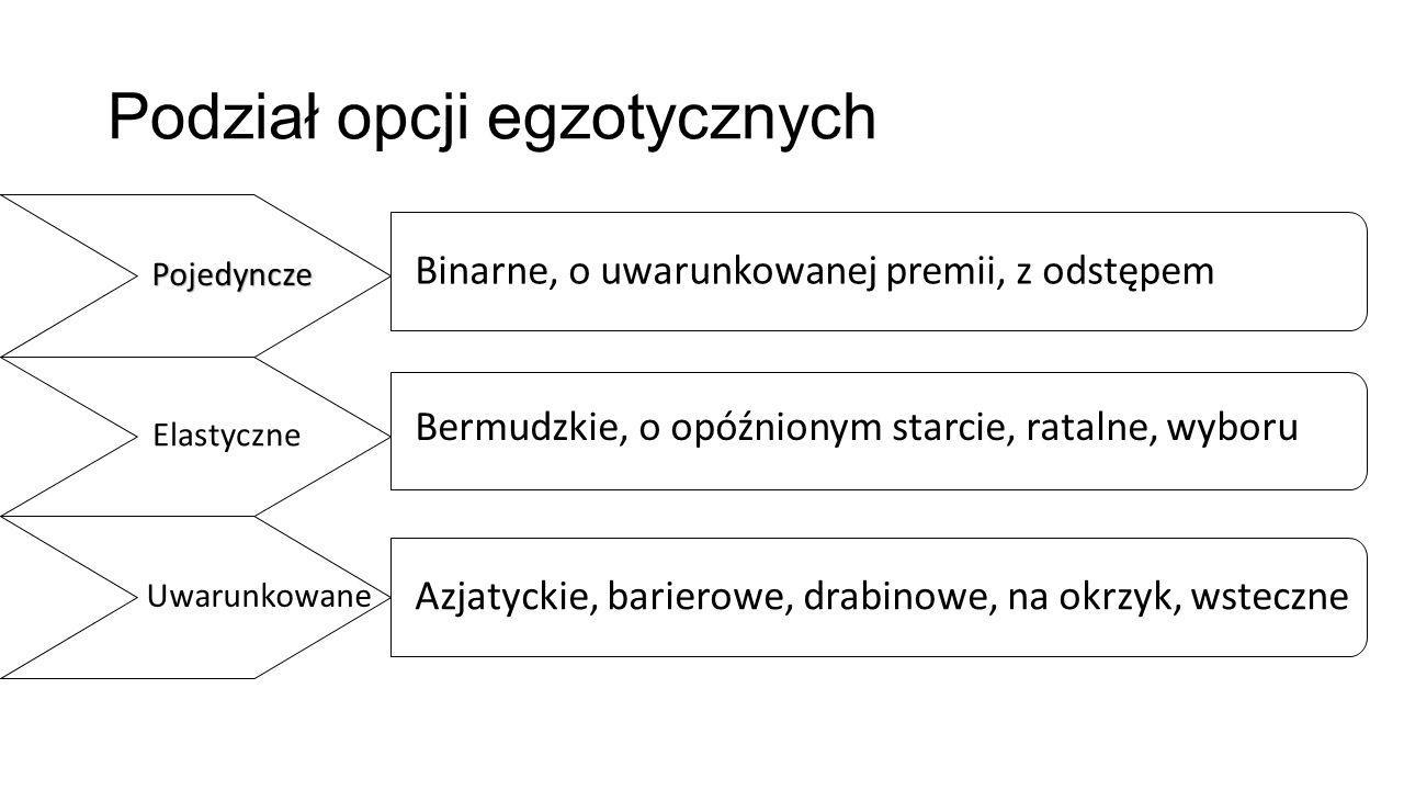 Przykład 1 (Opcje towarowe)