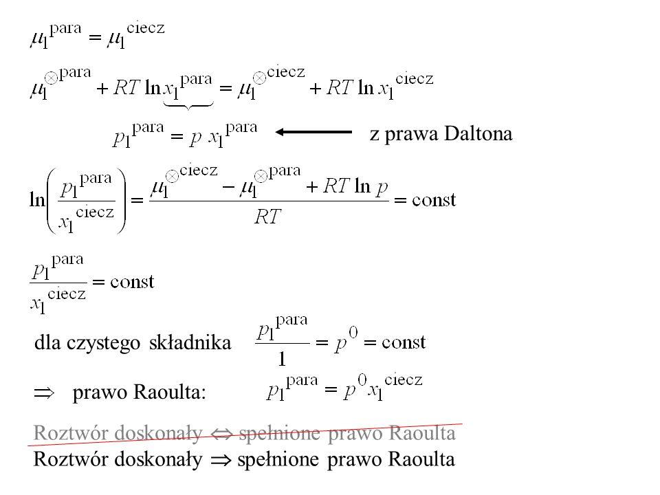 dla czystego składnika prawo Raoulta: Roztwór doskonały  spełnione prawo Raoulta Roztwór doskonały  spełnione prawo Raoulta z prawa Daltona