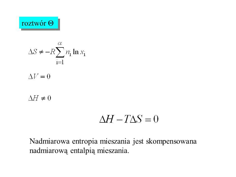 roztwór Θ Nadmiarowa entropia mieszania jest skompensowana nadmiarową entalpią mieszania.