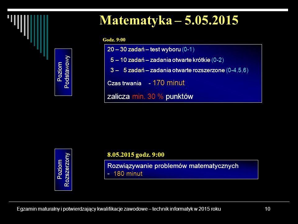 Matematyka – 5.05.2015 Poziom Podstawowy Rozwiązywanie problemów matematycznych - 180 minut 20 – 30 zadań – test wyboru (0-1) 5 – 10 zadań – zadania otwarte krótkie (0-2) 3 – 5 zadań – zadania otwarte rozszerzone (0-4,5,6) Czas trwania - 170 minut zalicza min.