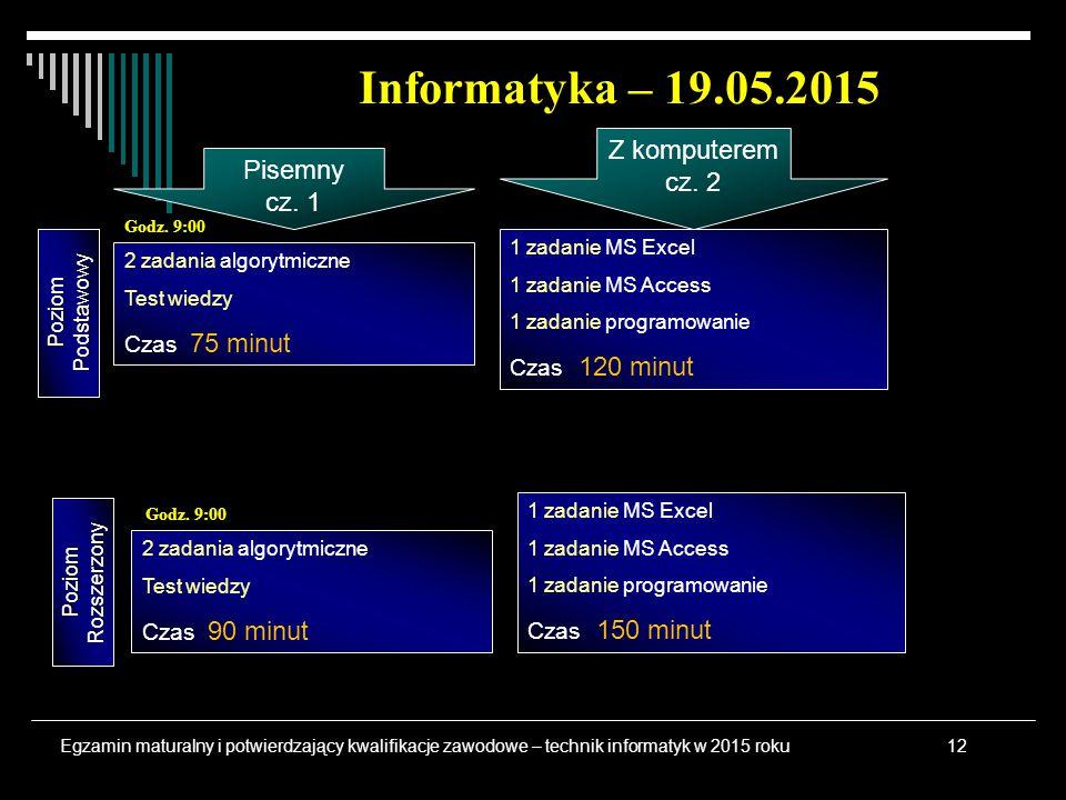 Informatyka – 19.05.2015 Poziom Podstawowy 2 zadania algorytmiczne Test wiedzy Czas 75 minut Poziom Rozszerzony 1 zadanie MS Excel 1 zadanie MS Access