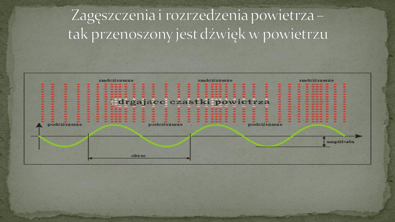 powietrze – 340 m/s woda – 1500 m/s szkło – 6000 m/s diament - 18000 m/s