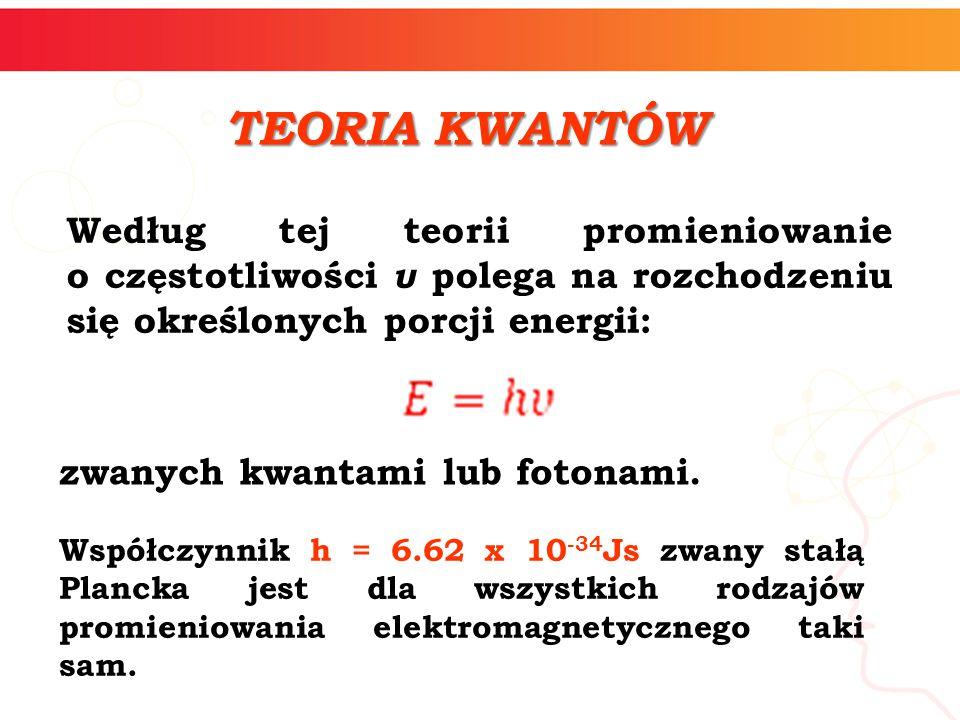 Według tej teorii promieniowanie o częstotliwości υ polega na rozchodzeniu się określonych porcji energii: TEORIA KWANTÓW zwanych kwantami lub fotonam