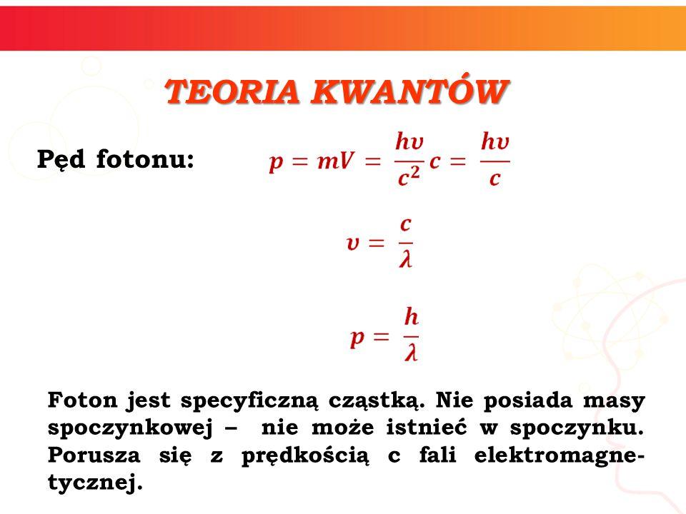 TEORIA KWANTÓW Pęd fotonu: Foton jest specyficzną cząstką. Nie posiada masy spoczynkowej – nie może istnieć w spoczynku. Porusza się z prędkością c fa