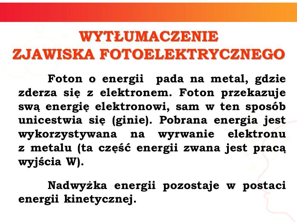 Foton o energii pada na metal, gdzie zderza się z elektronem. Foton przekazuje swą energię elektronowi, sam w ten sposób unicestwia się (ginie). Pobra