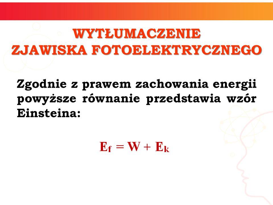 Zgodnie z prawem zachowania energii powyższe równanie przedstawia wzór Einsteina: WYTŁUMACZENIE ZJAWISKA FOTOELEKTRYCZNEGO