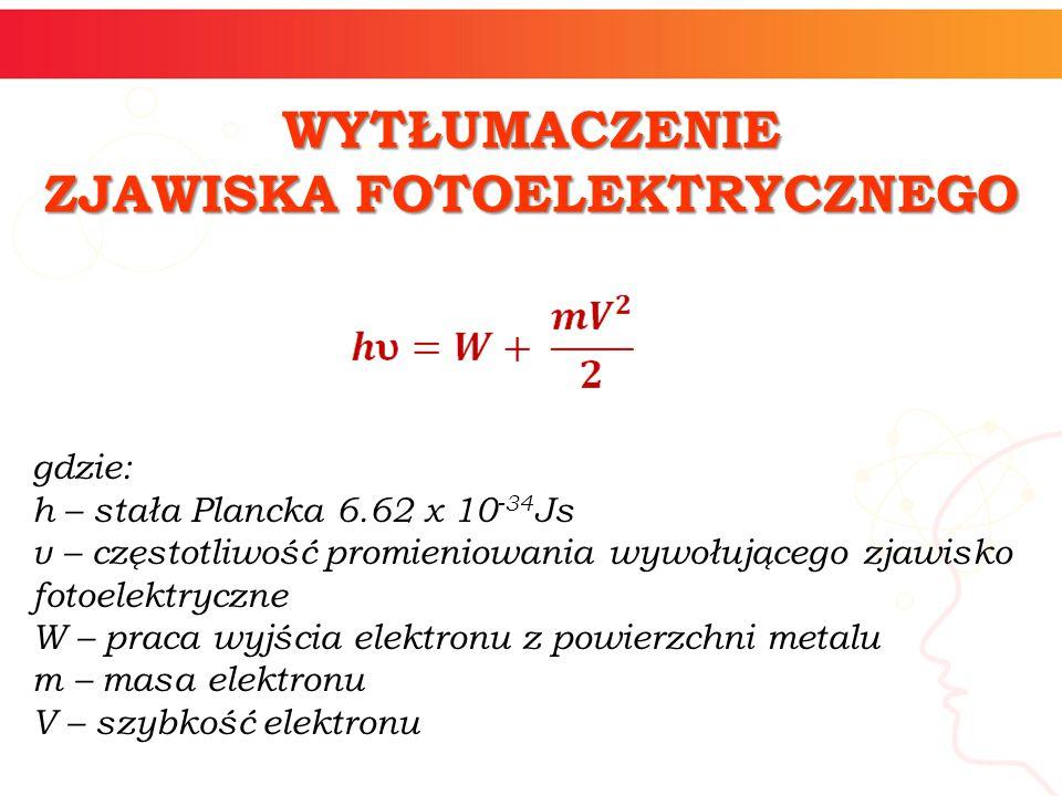 WYTŁUMACZENIE gdzie: h – stała Plancka 6.62 x 10 -34 Js υ – częstotliwość promieniowania wywołującego zjawisko fotoelektryczne W – praca wyjścia elekt