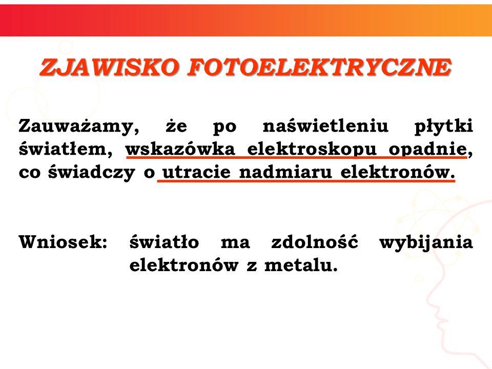informatyka + 4 ZJAWISKO FOTOELEKTRYCZNE Zauważamy, że po naświetleniu płytki światłem, wskazówka elektroskopu opadnie, co świadczy o utracie nadmiaru