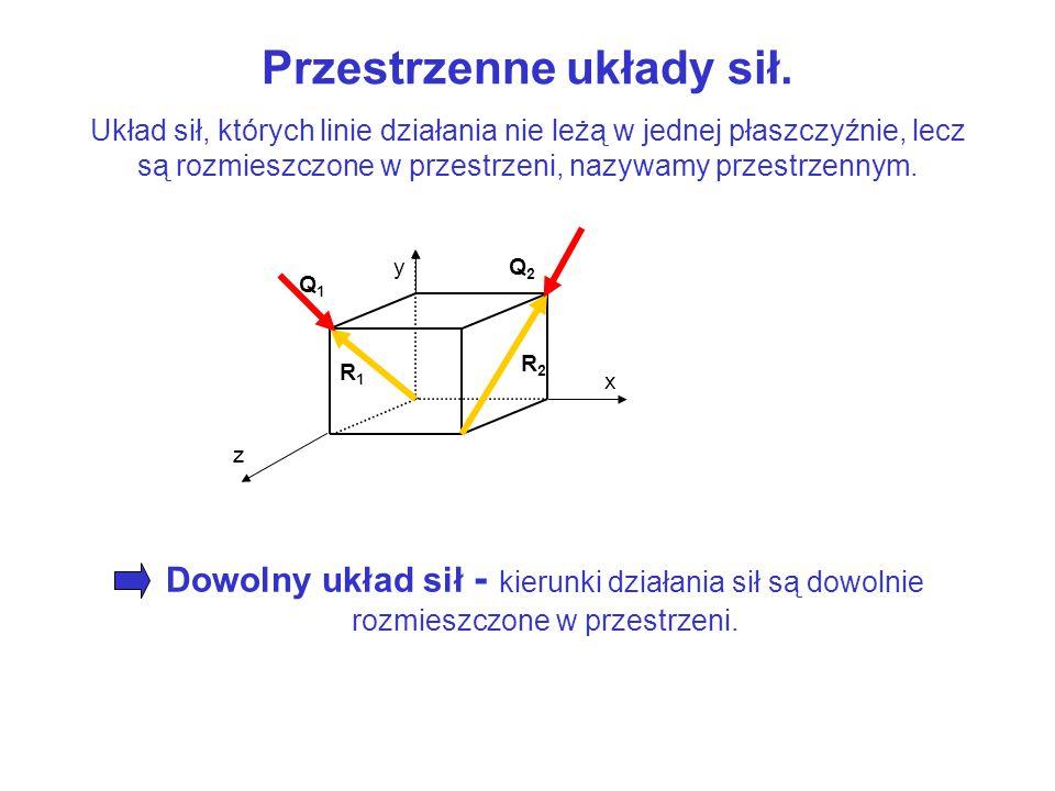 Przestrzenne układy sił. Układ sił, których linie działania nie leżą w jednej płaszczyźnie, lecz są rozmieszczone w przestrzeni, nazywamy przestrzenny