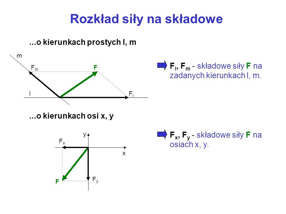 Rozkład siły na składowe...o kierunkach prostych l, m m l FFmFm FlFl F l, F m - składowe siły F na zadanych kierunkach l, m....o kierunkach osi x, y y x F FxFx FyFy F x, F y - składowe siły F na osiach x, y.