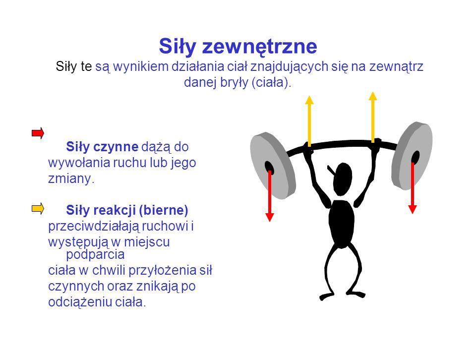 Siły zewnętrzne Siły te są wynikiem działania ciał znajdujących się na zewnątrz danej bryły (ciała).