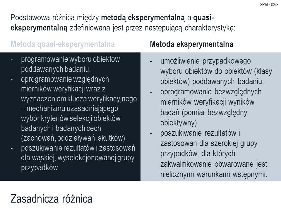 3PhD-08/3 Zasadnicza różnica Podstawowa różnica między metodą eksperymentalną a quasi- eksperymentalną zdefiniowana jest przez następującą charakterystykę: Metoda quasi-eksperymentalnaMetoda eksperymentalna -programowanie wyboru obiektów poddawanych badaniu, -oprogramowanie względnych mierników weryfikacji wraz z wyznaczeniem klucza weryfikacyjnego – mechanizmu uzasadniającego wybór kryteriów selekcji obiektów badanych i badanych cech (zachowań, oddziaływań, skutków) -poszukiwanie rezultatów i zastosowań dla wąskiej, wyselekcjonowanej grupy przypadków -umożliwienie przypadkowego wyboru obiektów do obiektów (klasy obiektów) poddawanych badaniu, -oprogramowanie bezwzględnych mierników weryfikacji wyników badań (pomiar bezwzględny, obiektywny) -poszukiwanie rezultatów i zastosowań dla szerokiej grupy przypadków, dla których zakwalifikowanie obwarowane jest nielicznymi warunkami wstępnymi.