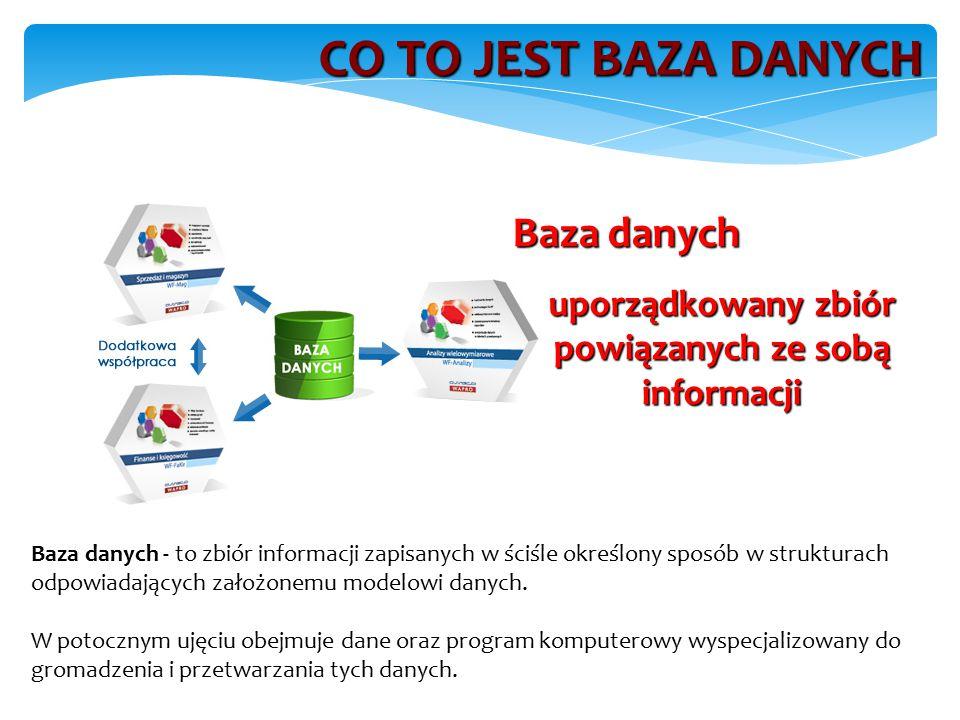 Baza danych uporządkowany zbiór powiązanych ze sobą informacji CO TO JEST BAZA DANYCH Baza danych - to zbiór informacji zapisanych w ściśle określony sposób w strukturach odpowiadających założonemu modelowi danych.