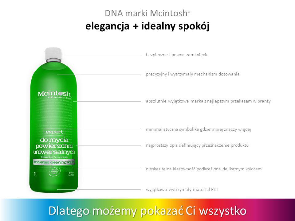 Dlatego możemy pokazać Ci wszystko DNA marki Mcintosh ® elegancja + idealny spokój bezpieczne i pewne zamknięcie precyzyjny i wytrzymały mechanizm dozowania absolutnie wyjątkowa marka z najlepszym przekazem w branży minimalistyczna symbolika gdzie mniej znaczy więcej najprostszy opis definiujący przeznaczenie produktu wyjątkowo wytrzymały materiał PET nieskazitelna klarowność podkreślona delikatnym kolorem