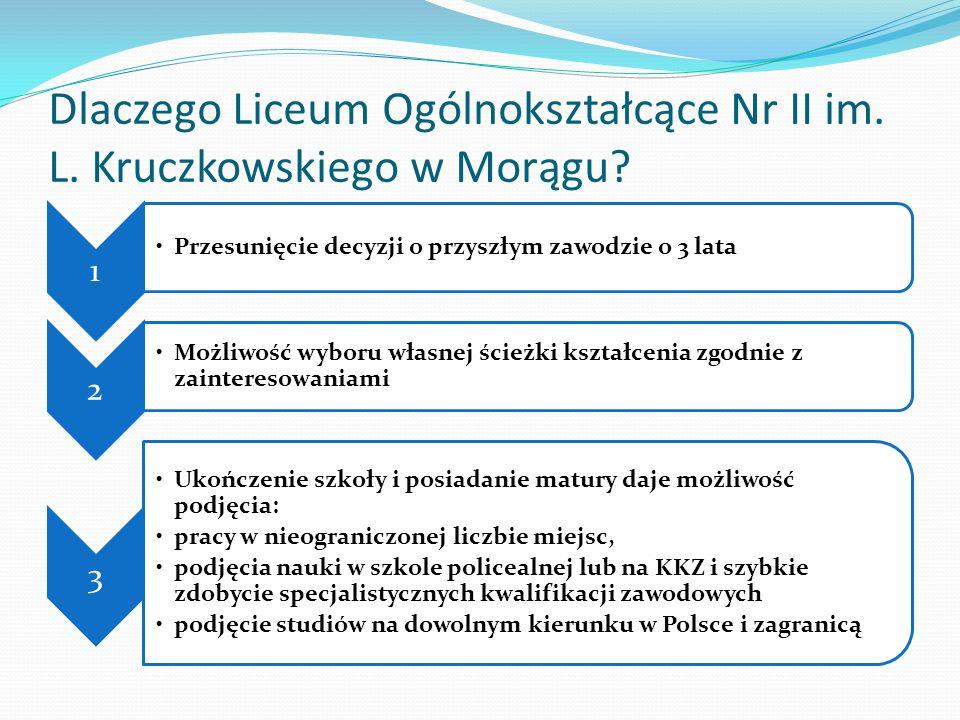 Dlaczego Liceum Ogólnokształcące Nr II im. L. Kruczkowskiego w Morągu? 1 Przesunięcie decyzji o przyszłym zawodzie o 3 lata 2 Możliwość wyboru własnej