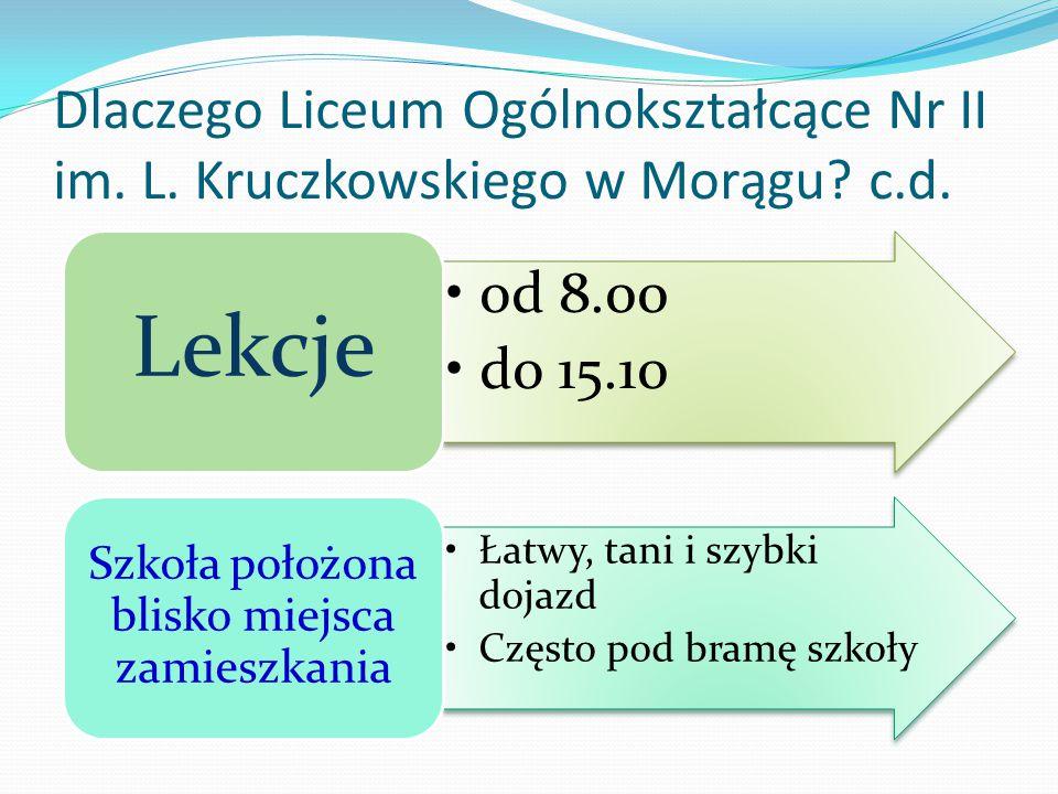Dlaczego Liceum Ogólnokształcące Nr II im. L. Kruczkowskiego w Morągu? c.d. od 8.00 do 15.10 Lekcje Łatwy, tani i szybki dojazd Często pod bramę szkoł