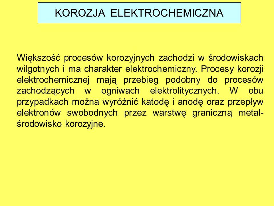 KOROZJA ELEKTROCHEMICZNA Większość procesów korozyjnych zachodzi w środowiskach wilgotnych i ma charakter elektrochemiczny. Procesy korozji elektroche