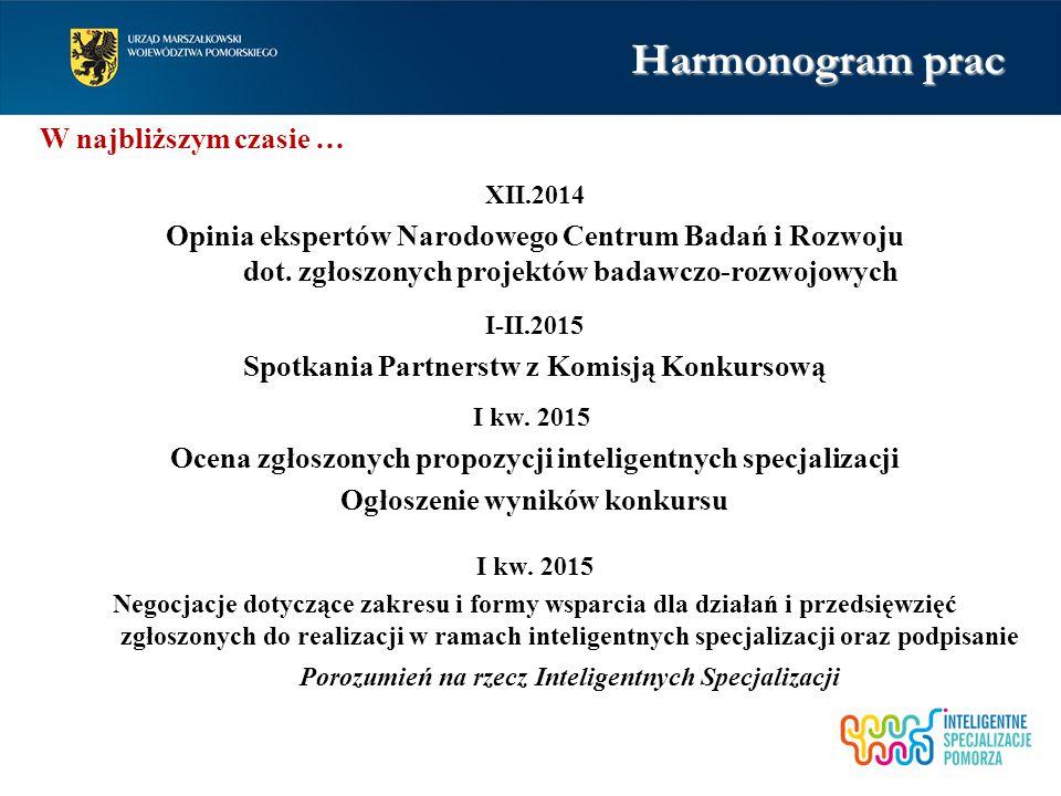 Harmonogram prac W najbliższym czasie … XII.2014 Opinia ekspertów Narodowego Centrum Badań i Rozwoju dot.