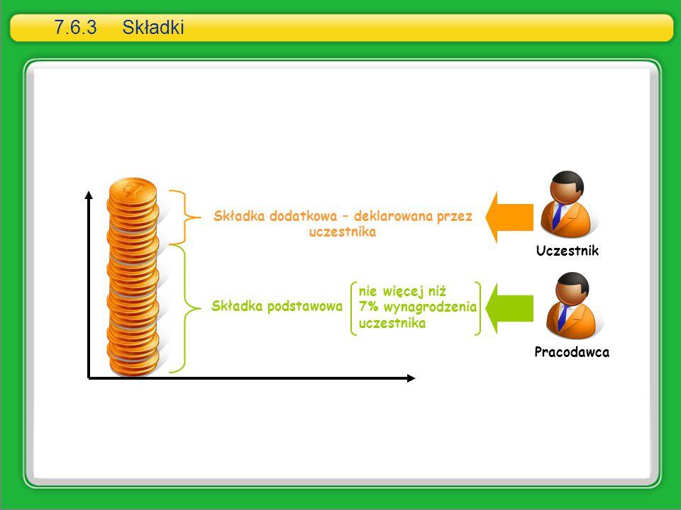 7.6.3Składki nie więcej niż 7% wynagrodzenia uczestnika Składka dodatkowa – deklarowana przez uczestnika Składka podstawowa Uczestnik Pracodawca